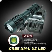2015 - Đèn pin LED Uniquefire UF-2200