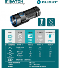Đèn pin Olight S1 Baton