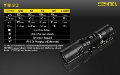 Đèn pin Nitecore MT10A